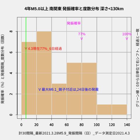 f:id:yoshihide-sugiura:20210405002637p:plain