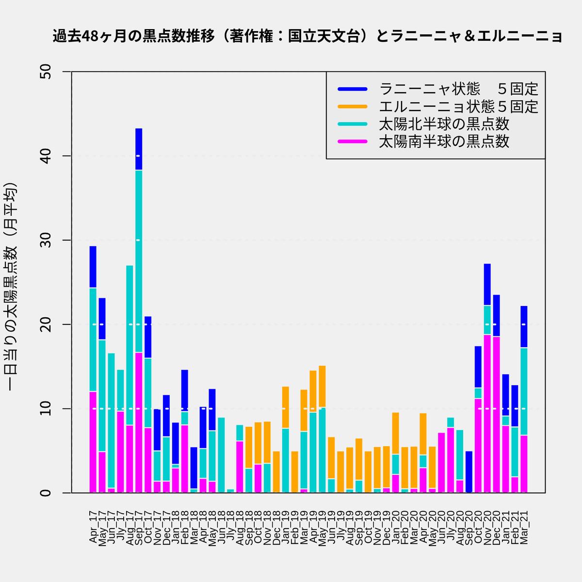 f:id:yoshihide-sugiura:20210405005737p:plain