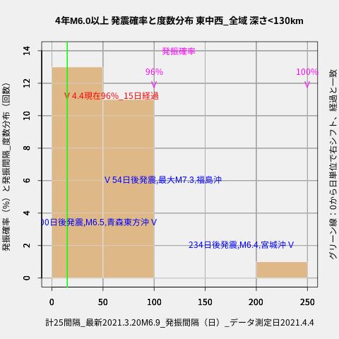 f:id:yoshihide-sugiura:20210406001552p:plain