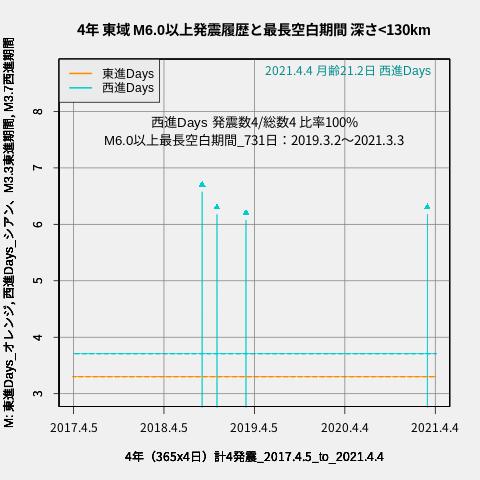 f:id:yoshihide-sugiura:20210406001653p:plain