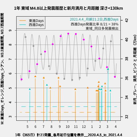 f:id:yoshihide-sugiura:20210406001738p:plain