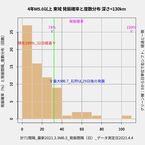 f:id:yoshihide-sugiura:20210406001756p:plain