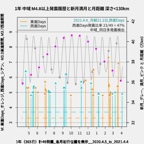 f:id:yoshihide-sugiura:20210406001817p:plain