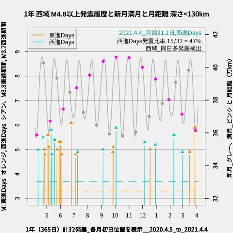 f:id:yoshihide-sugiura:20210406001907p:plain