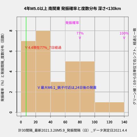f:id:yoshihide-sugiura:20210406001942p:plain