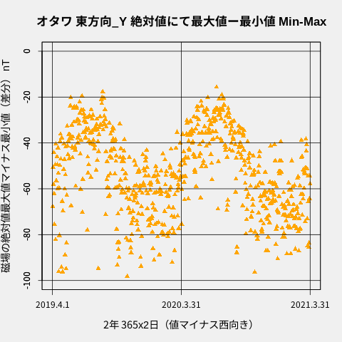 f:id:yoshihide-sugiura:20210406232401p:plain