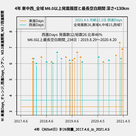 f:id:yoshihide-sugiura:20210407002155p:plain