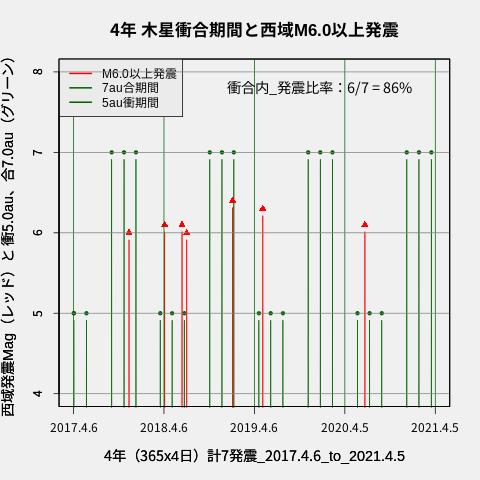 f:id:yoshihide-sugiura:20210407002310p:plain