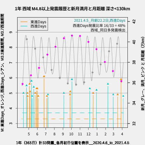 f:id:yoshihide-sugiura:20210407002451p:plain