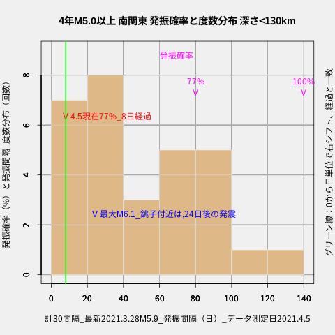 f:id:yoshihide-sugiura:20210407002523p:plain
