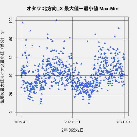 f:id:yoshihide-sugiura:20210407053250p:plain