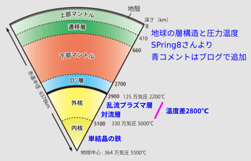 f:id:yoshihide-sugiura:20210407061301p:plain