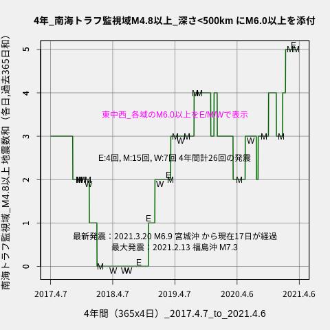 f:id:yoshihide-sugiura:20210408013134p:plain