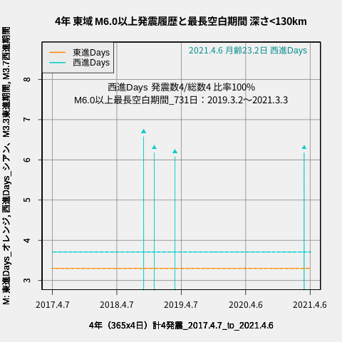 f:id:yoshihide-sugiura:20210408013156p:plain