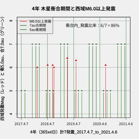 f:id:yoshihide-sugiura:20210408013254p:plain