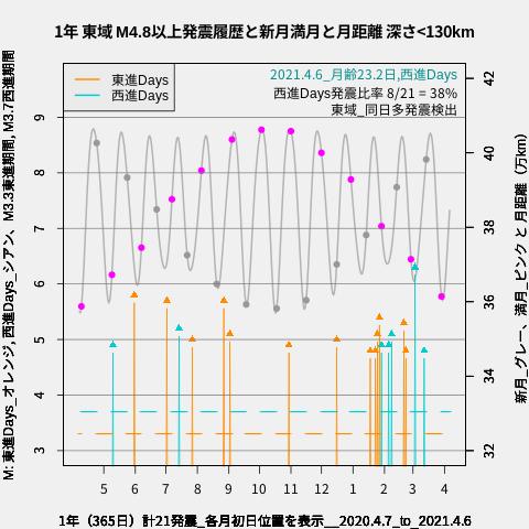 f:id:yoshihide-sugiura:20210408013315p:plain