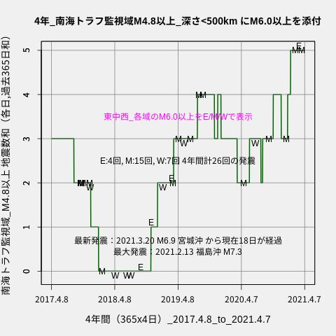 f:id:yoshihide-sugiura:20210409002018p:plain
