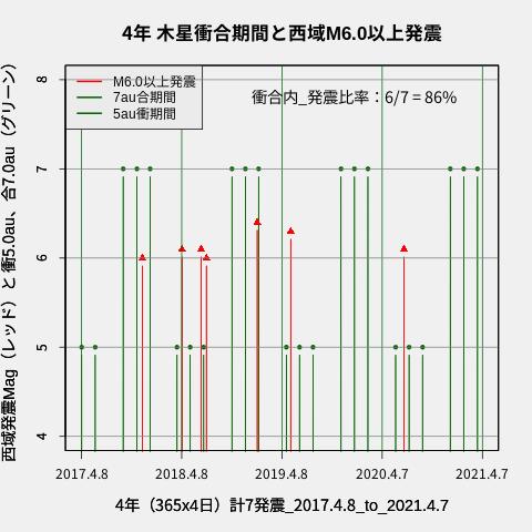 f:id:yoshihide-sugiura:20210409002051p:plain
