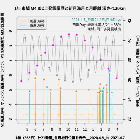 f:id:yoshihide-sugiura:20210409002109p:plain