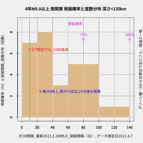 f:id:yoshihide-sugiura:20210409002259p:plain