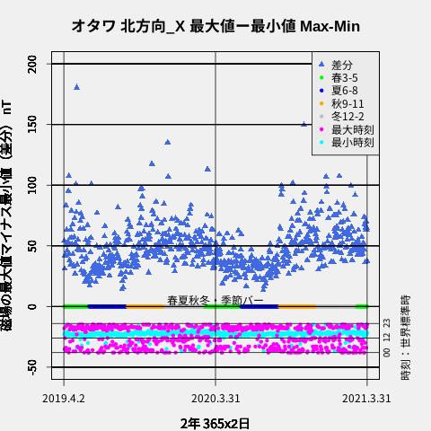 f:id:yoshihide-sugiura:20210413063537p:plain