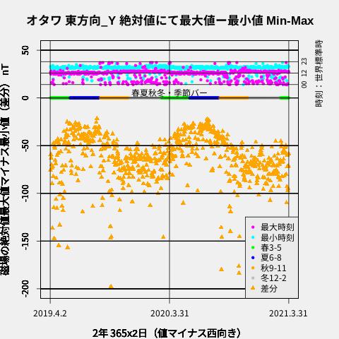 f:id:yoshihide-sugiura:20210413063604p:plain