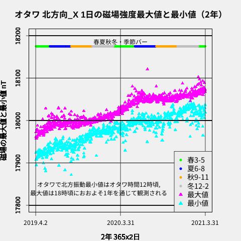f:id:yoshihide-sugiura:20210413073642p:plain