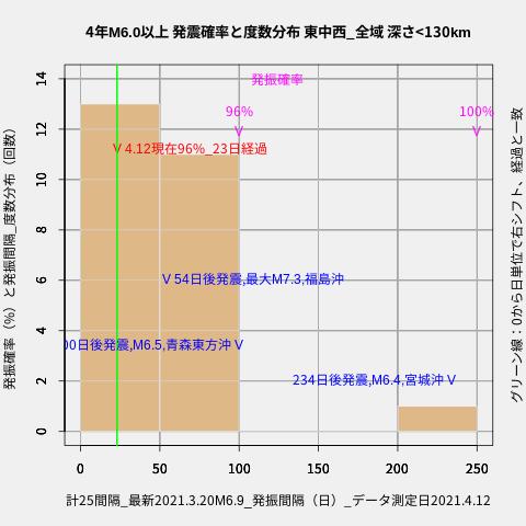 f:id:yoshihide-sugiura:20210414001824p:plain