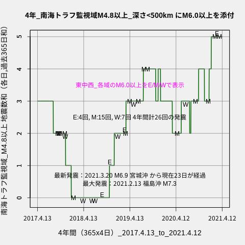 f:id:yoshihide-sugiura:20210414001903p:plain