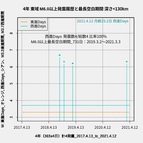 f:id:yoshihide-sugiura:20210414001925p:plain