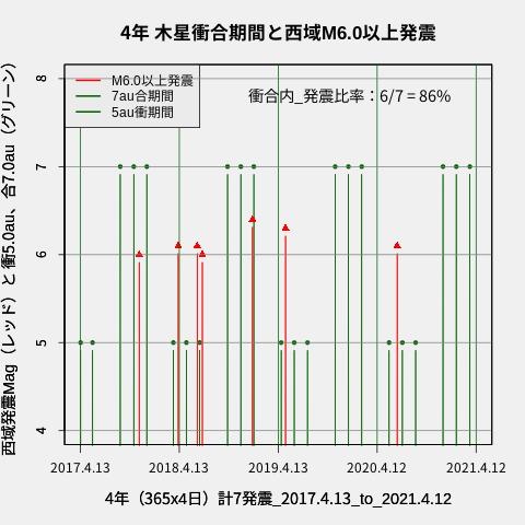 f:id:yoshihide-sugiura:20210414001943p:plain