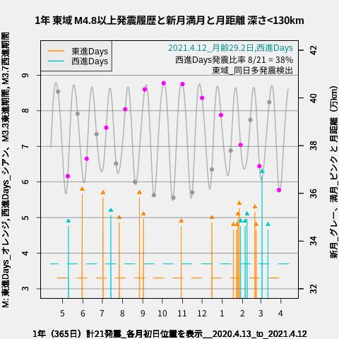 f:id:yoshihide-sugiura:20210414002007p:plain