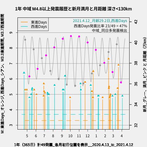 f:id:yoshihide-sugiura:20210414002050p:plain