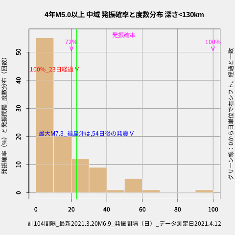 f:id:yoshihide-sugiura:20210414002110p:plain