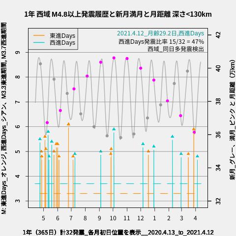 f:id:yoshihide-sugiura:20210414002130p:plain