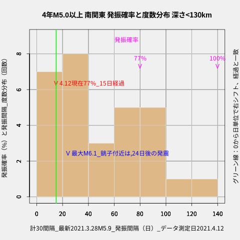 f:id:yoshihide-sugiura:20210414002205p:plain