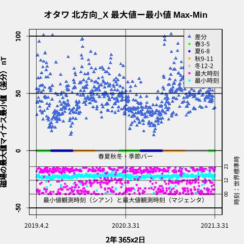 f:id:yoshihide-sugiura:20210414055542p:plain