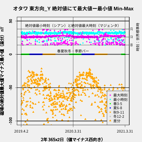 f:id:yoshihide-sugiura:20210414061131p:plain