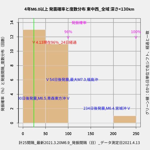 f:id:yoshihide-sugiura:20210415011228p:plain
