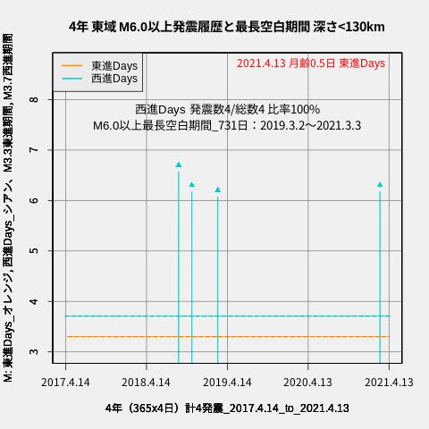 f:id:yoshihide-sugiura:20210415011340p:plain
