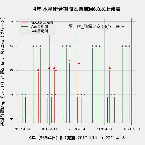 f:id:yoshihide-sugiura:20210415011406p:plain