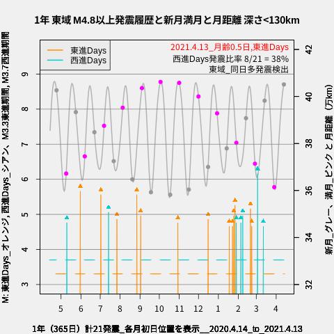 f:id:yoshihide-sugiura:20210415011433p:plain