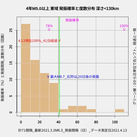 f:id:yoshihide-sugiura:20210415011455p:plain