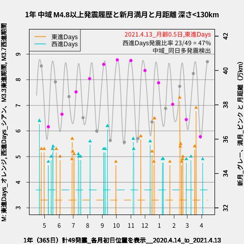 f:id:yoshihide-sugiura:20210415011515p:plain