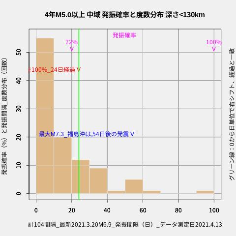 f:id:yoshihide-sugiura:20210415011534p:plain