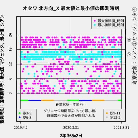 f:id:yoshihide-sugiura:20210415014849p:plain