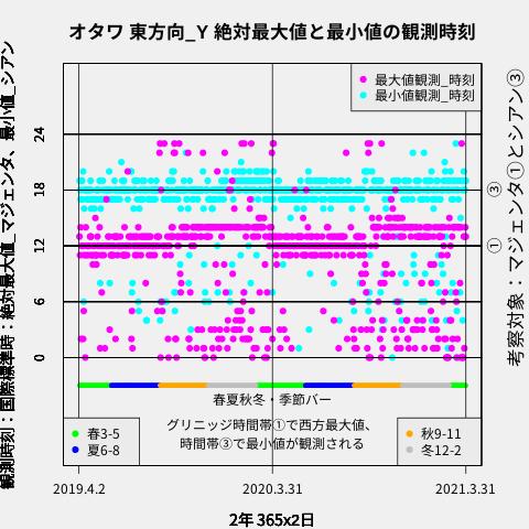 f:id:yoshihide-sugiura:20210415014922p:plain