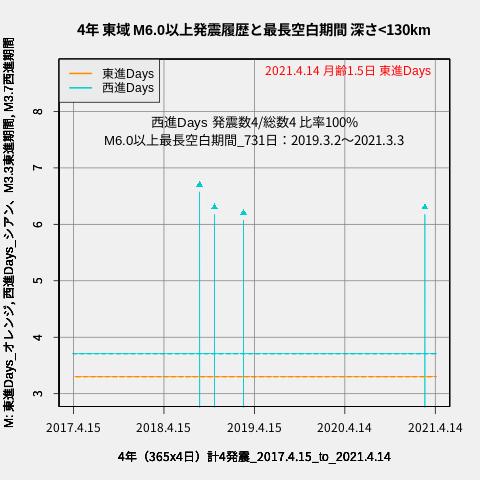f:id:yoshihide-sugiura:20210416034458p:plain
