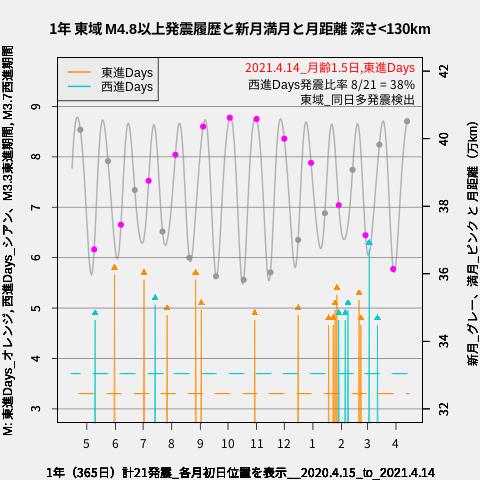f:id:yoshihide-sugiura:20210416034535p:plain