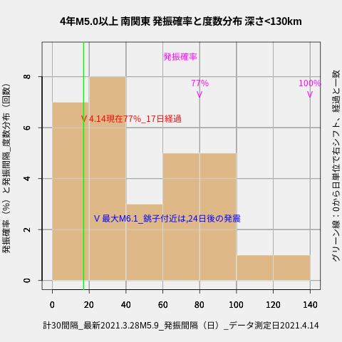 f:id:yoshihide-sugiura:20210416034720p:plain